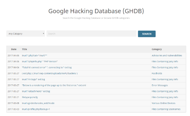 Google Hacking is a part of Exploit Database – a great source of information to prepare for a penetration test