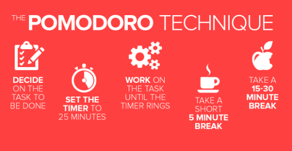 One of the methods to improve time management and productivity is to use Pomodoro Technique