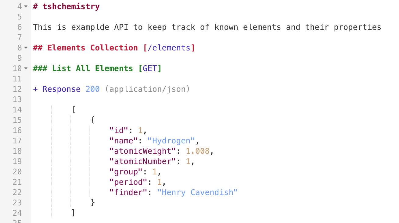 The API documentation tool that will change your API game