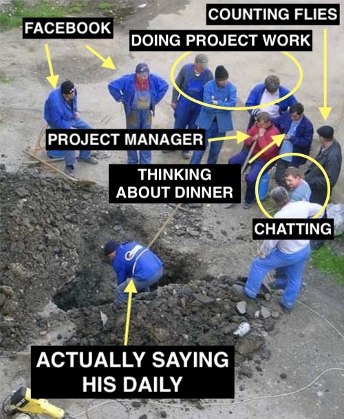 daily meeting meme with workers doing everything but working