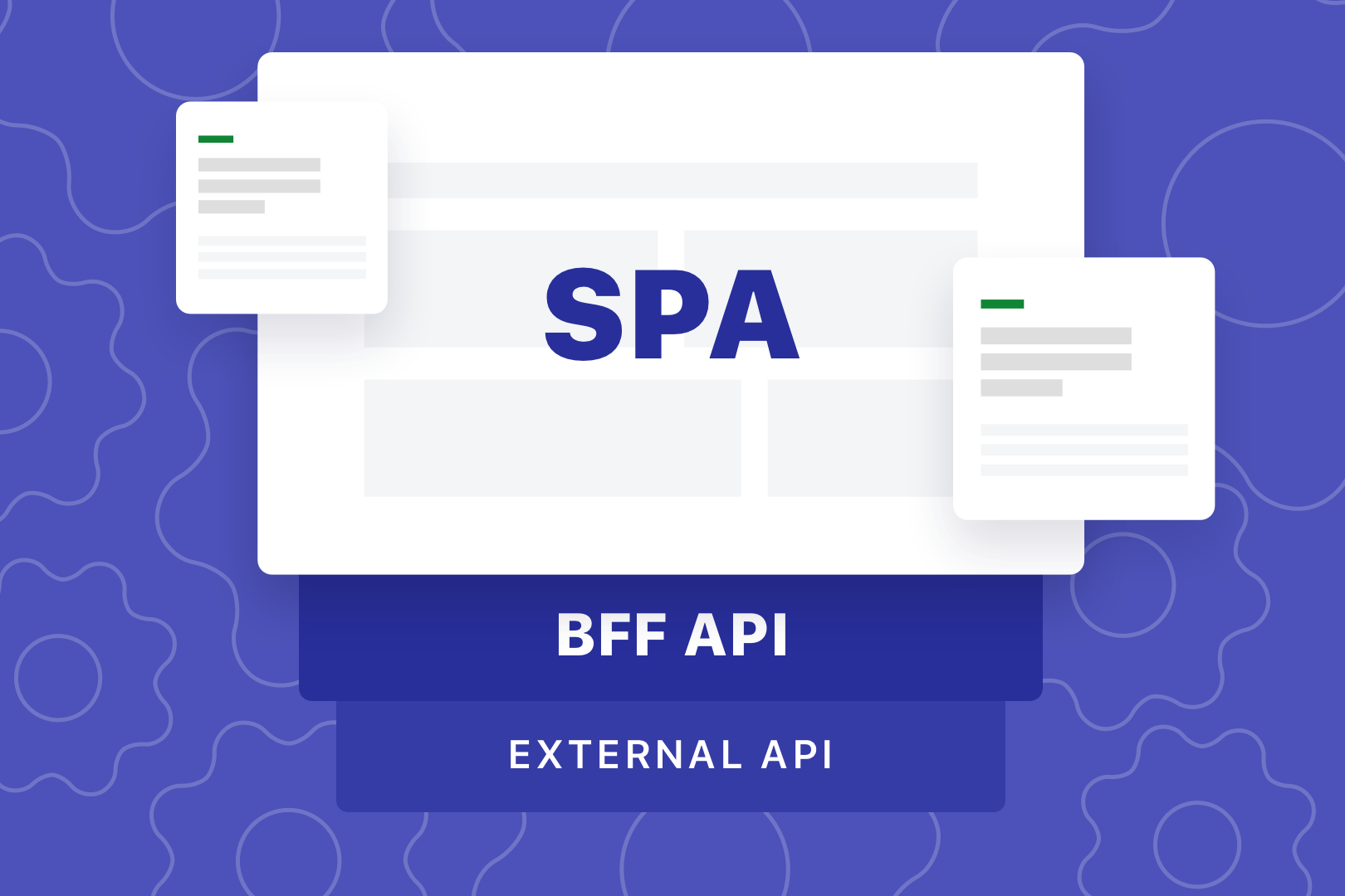 Backend for Frontend: What we learned from developing a tailored API for multiple SPAs