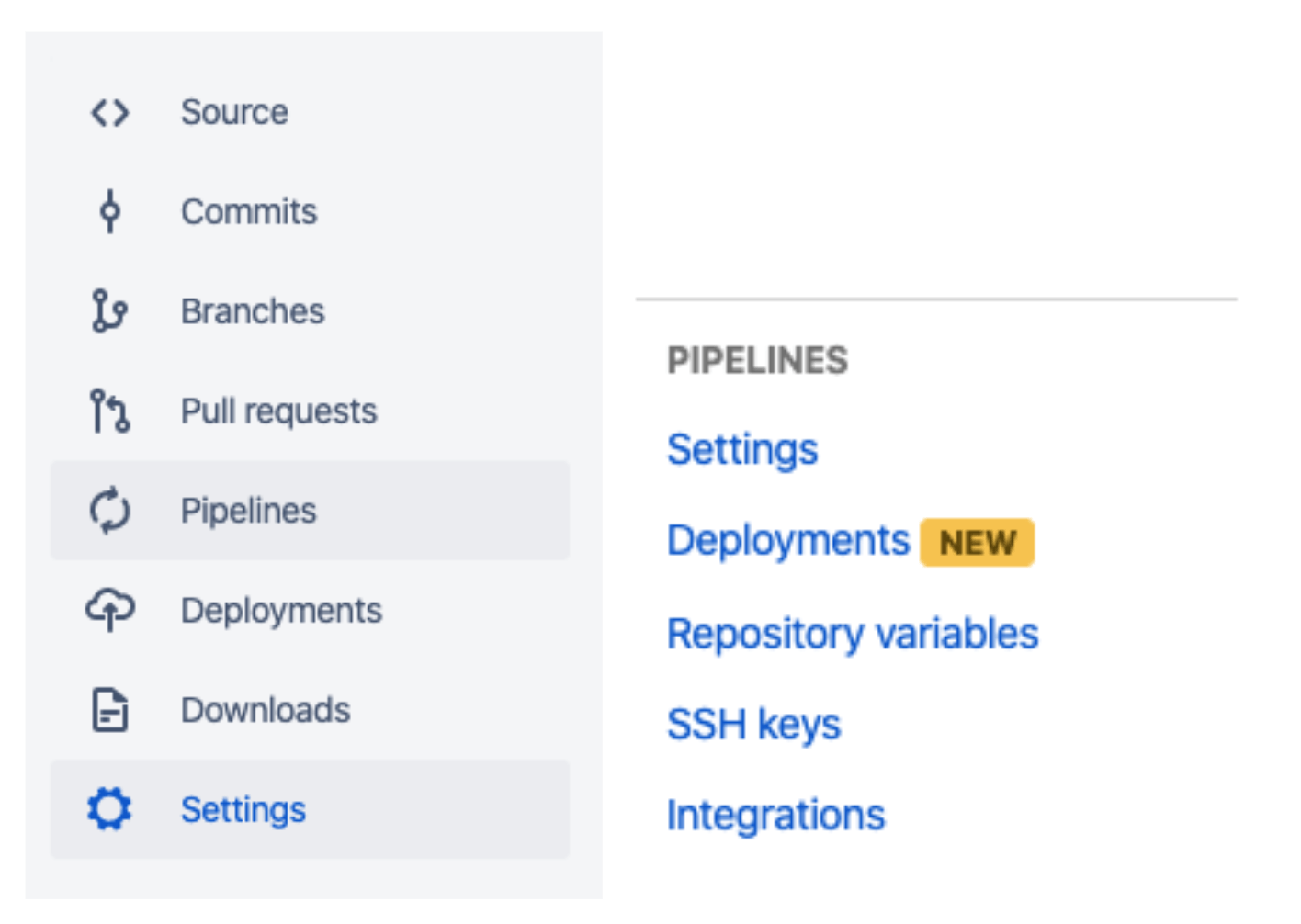 An example of Bitbucket Pipelines settings