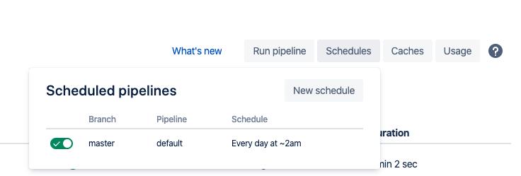 A screenshot of scheduled Bitbucket Pipelines