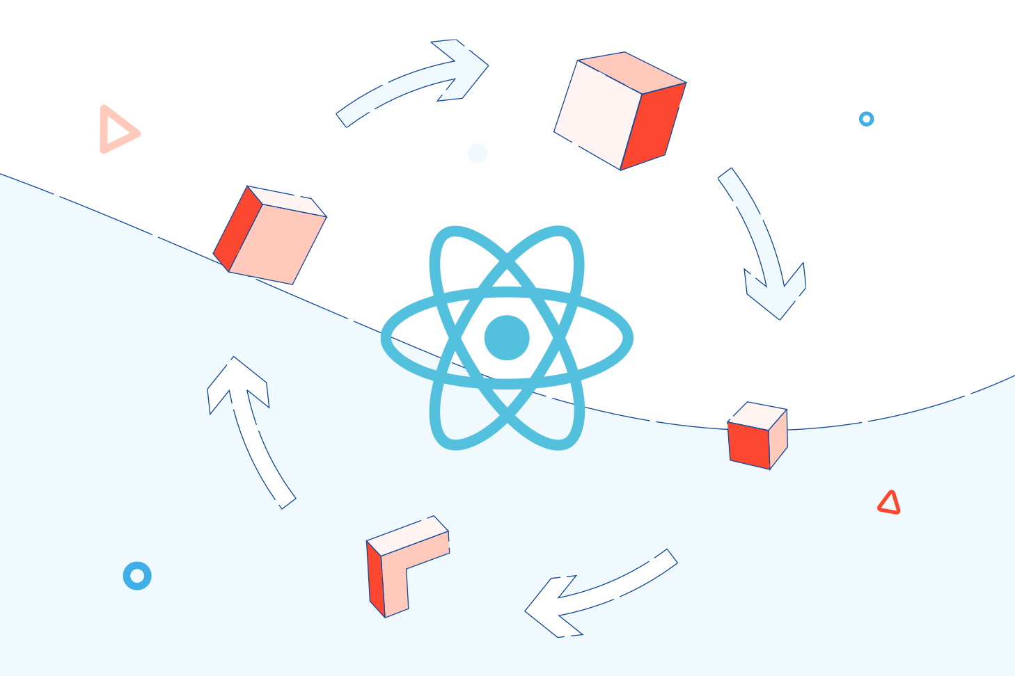 React component lifecycle: React lifecycle methods & hooks