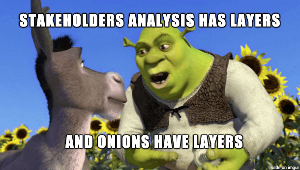 A meme with Shrek and Donkey – stakeholder management in Agile has layers as onions have layers