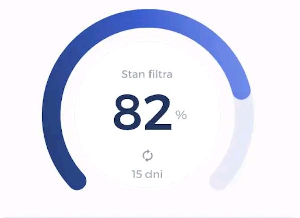 flutter app development charts