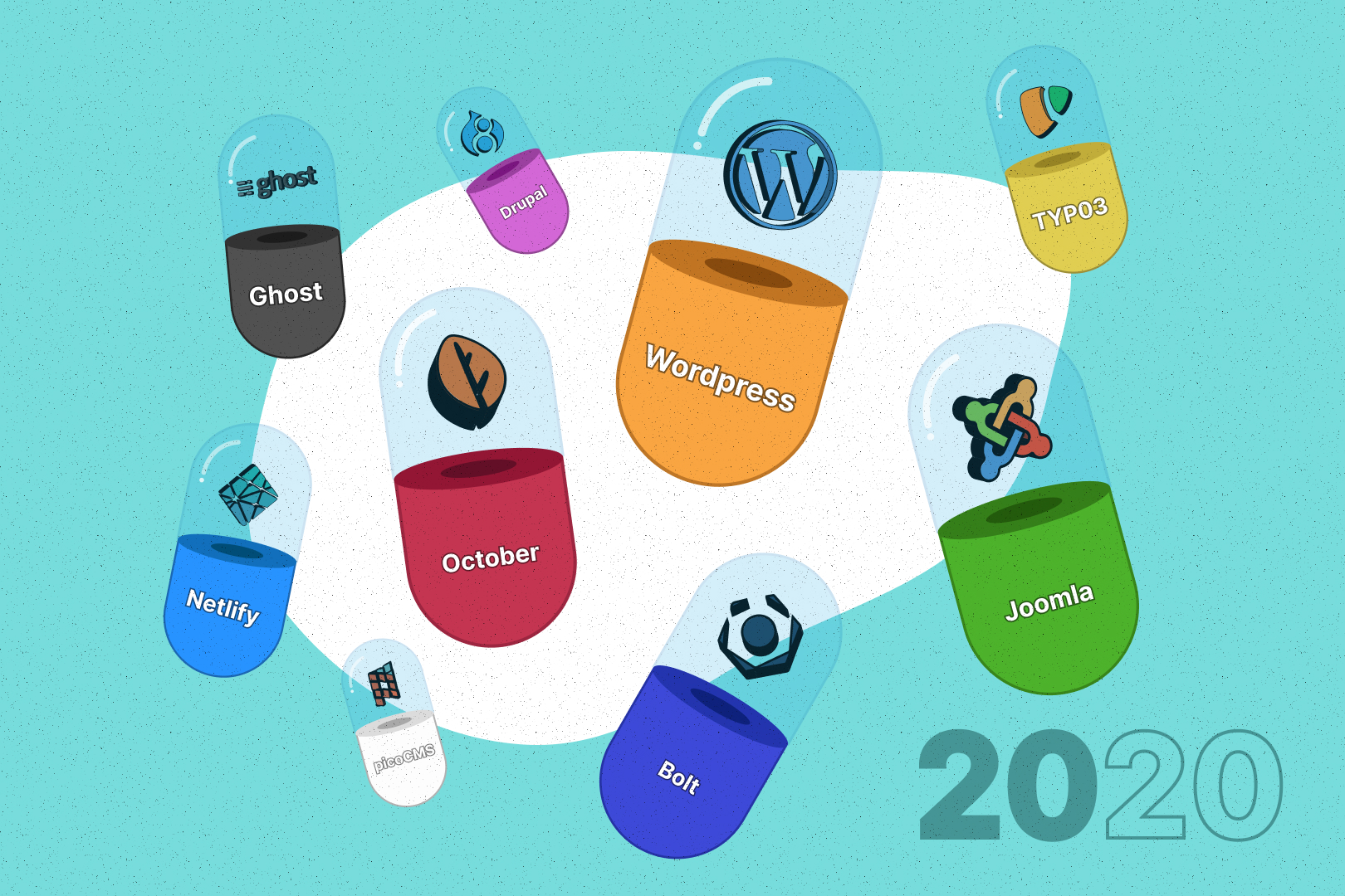 What CMS should I choose in 2020? Best content management system for your needs