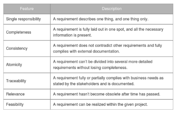 software requirements example