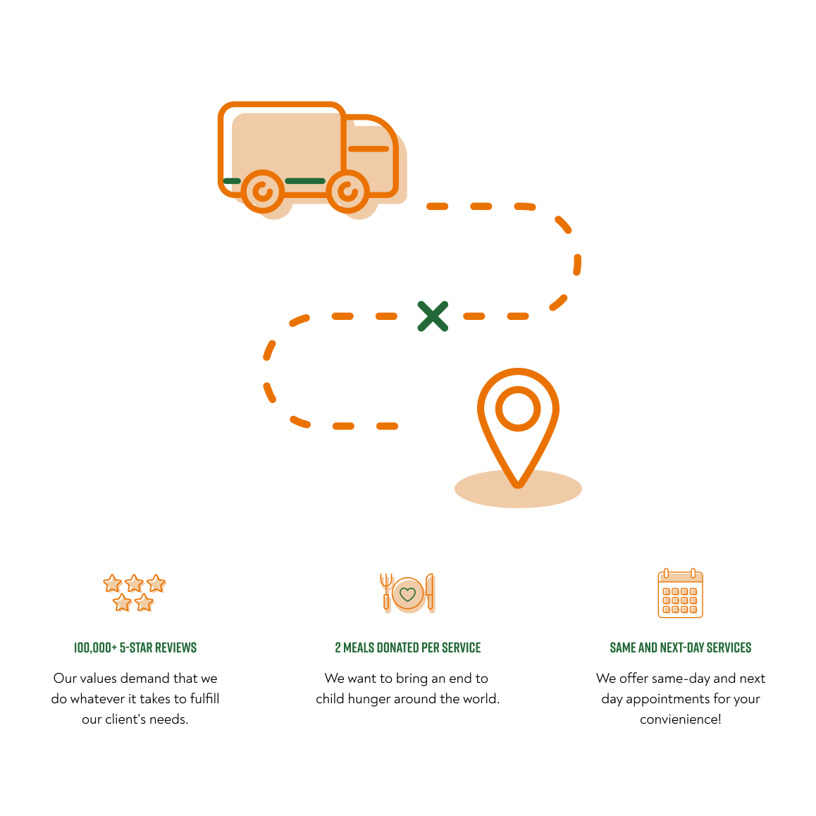 CHHJ web portal design case study